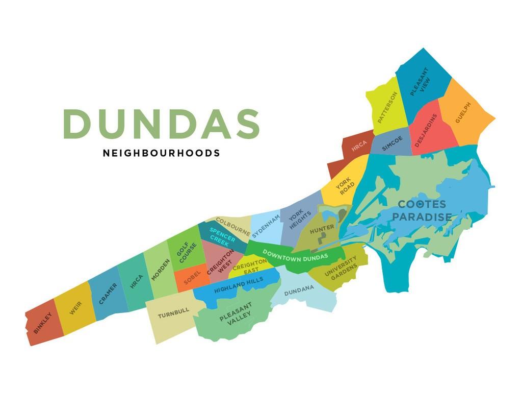 Full Dundas